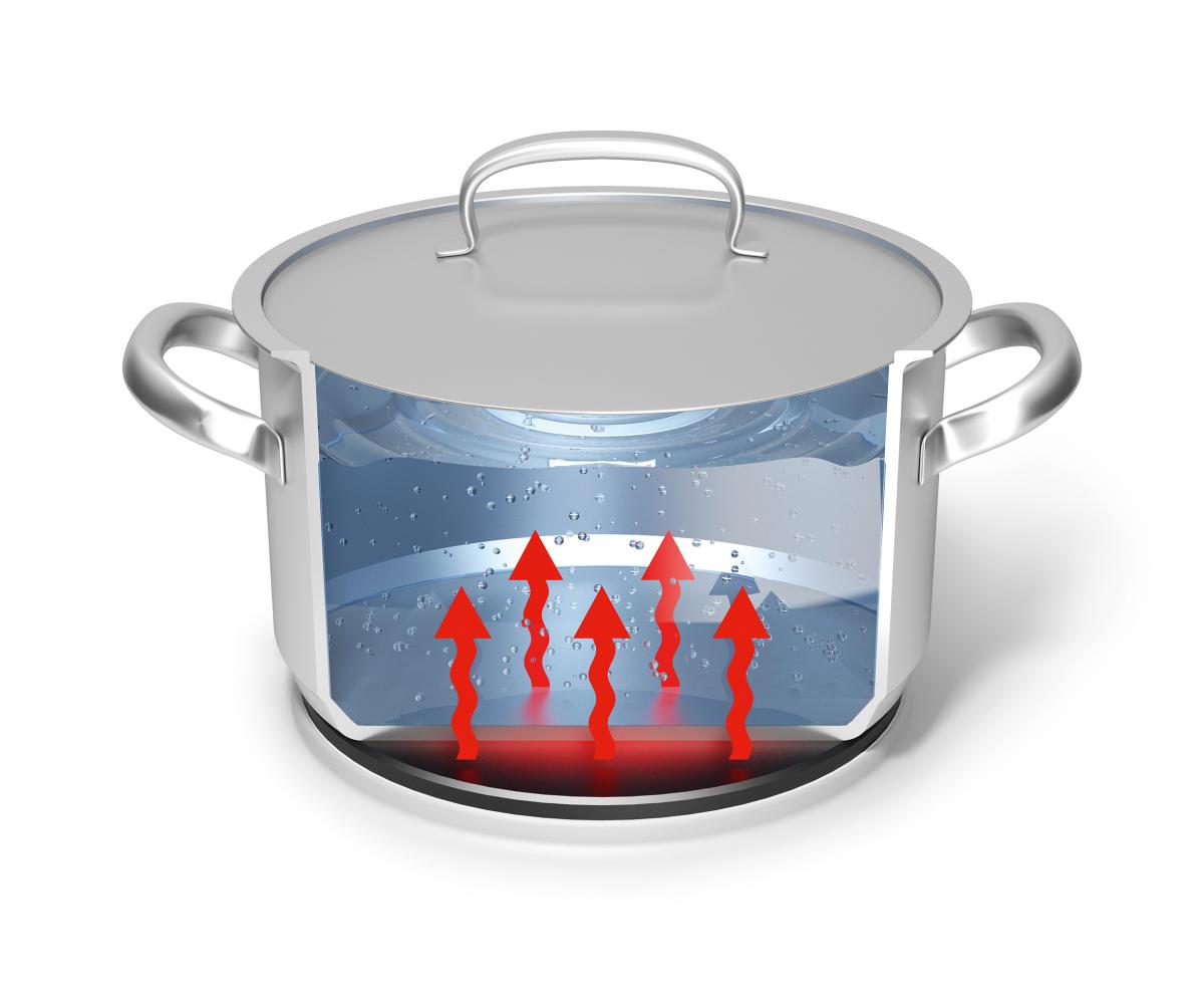 ein beispiel fr wrmeleitung wasser wird auf einer herdplatte erhitzt - Warmeleitung Beispiele