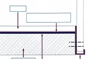 """<div class=""""bildtext"""">Prinzipskizze: 3-in-1-System.</div>"""