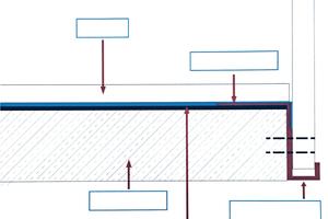 """<div class=""""bildtext"""">Prinzipskizze: 2-in-1-System.</div>"""