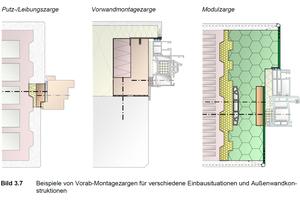 """<div class=""""bildtext"""">Beispiele von Vorab-Montagezargen für verschiedene Einbausituationen und Außenwandkonstruktionen (Bild 3.7 aus [1]).</div>"""