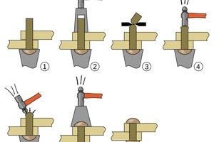 """<div class=""""bildtext"""">Handvernietung mit dem Ingenieurshammer:</div><div class=""""bildtext"""">1) Niet in Löcher einführen, dann auf Gegenhalter oder Unterlage aufsetzen 2) Material mit dem Nietzieher plan aufeinander pressen 3) Kürzen 4) Anstauchen des Nietschafts 5) Vorformen des Nietkopfs durch kreisende Schläge mit dem Kugelkopfhammer 6) Fertigformen des Nietkopfes mit dem Kopfsetzer 7) Fertige Vernietung<br /></div>"""
